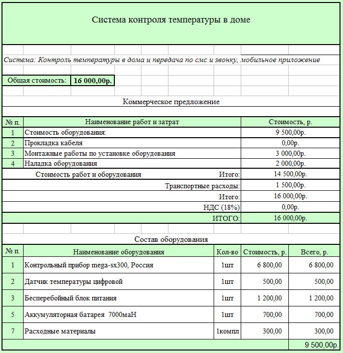 Стоимость системы контроля температуры в доме