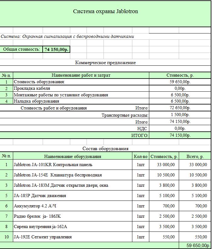 Стоимость охранной сигнализации с беспроводными датчиками