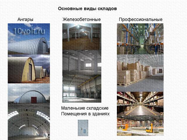 Основные виды складов